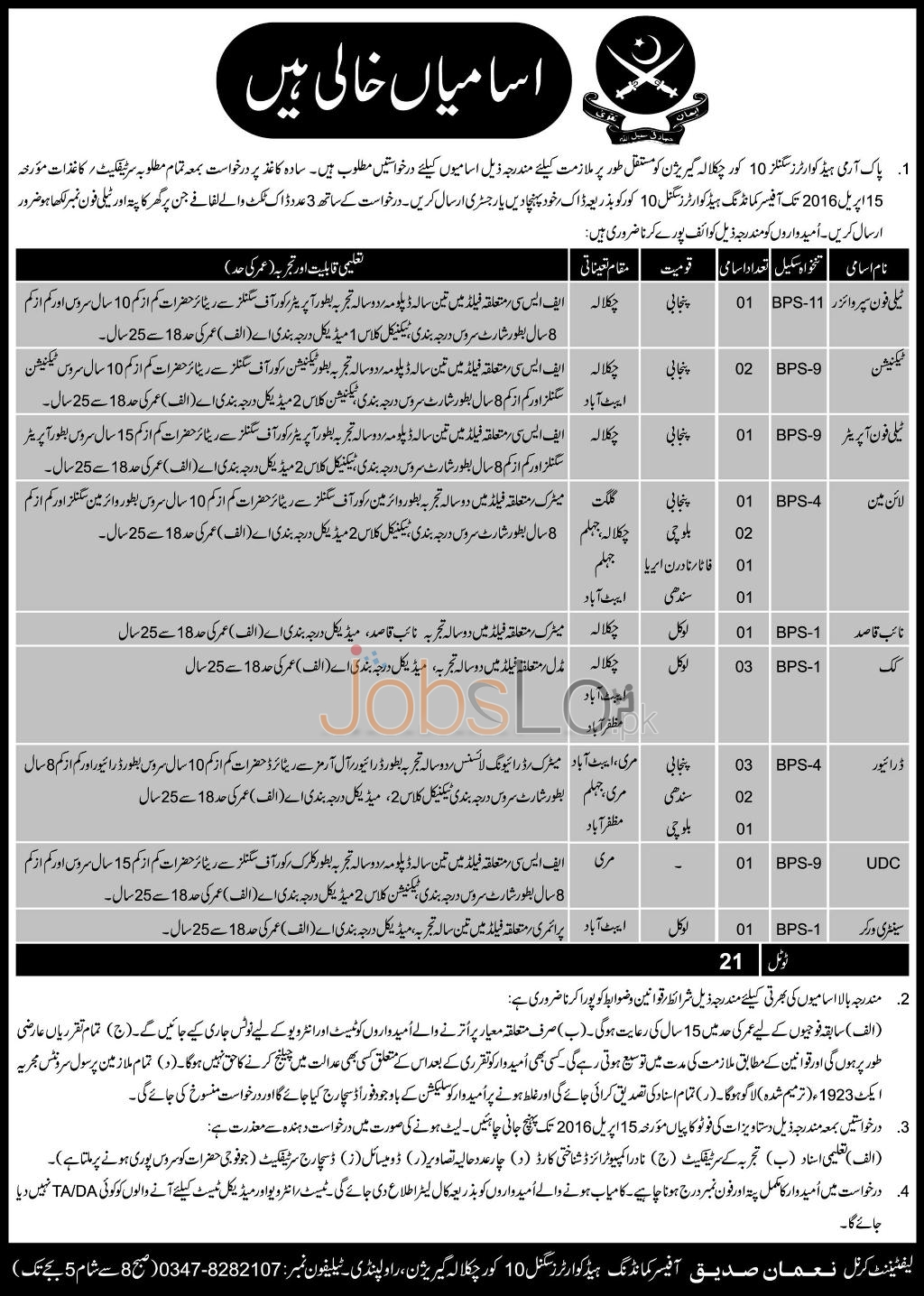 Pak Army Headquarters Signals 10 Core Chaklala Garrison Jobs