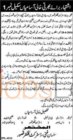 Revenue Department Kasur Jobs April 2016 For Naib Qasid Eligibility Criteria