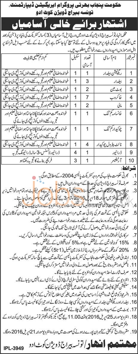 Irrigation Department Taunsa Barrage Division Kot Addu Jobs