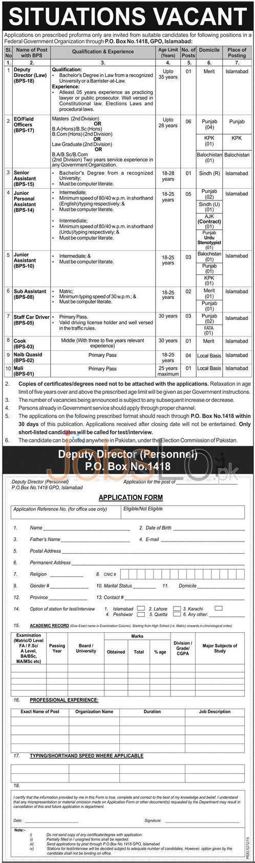 Federal Govt Organization Islamabad Jobs April 2016 For Jr. Assistant Latest Add