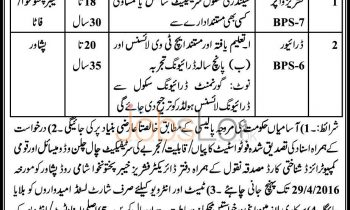 Director Fisheries KPK Jobs April 2016 For Fisheries Watcher & Driver Latest