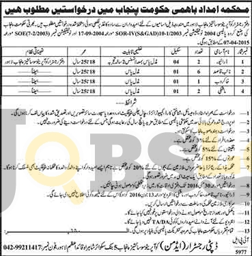 Cooperative Societies Jobs