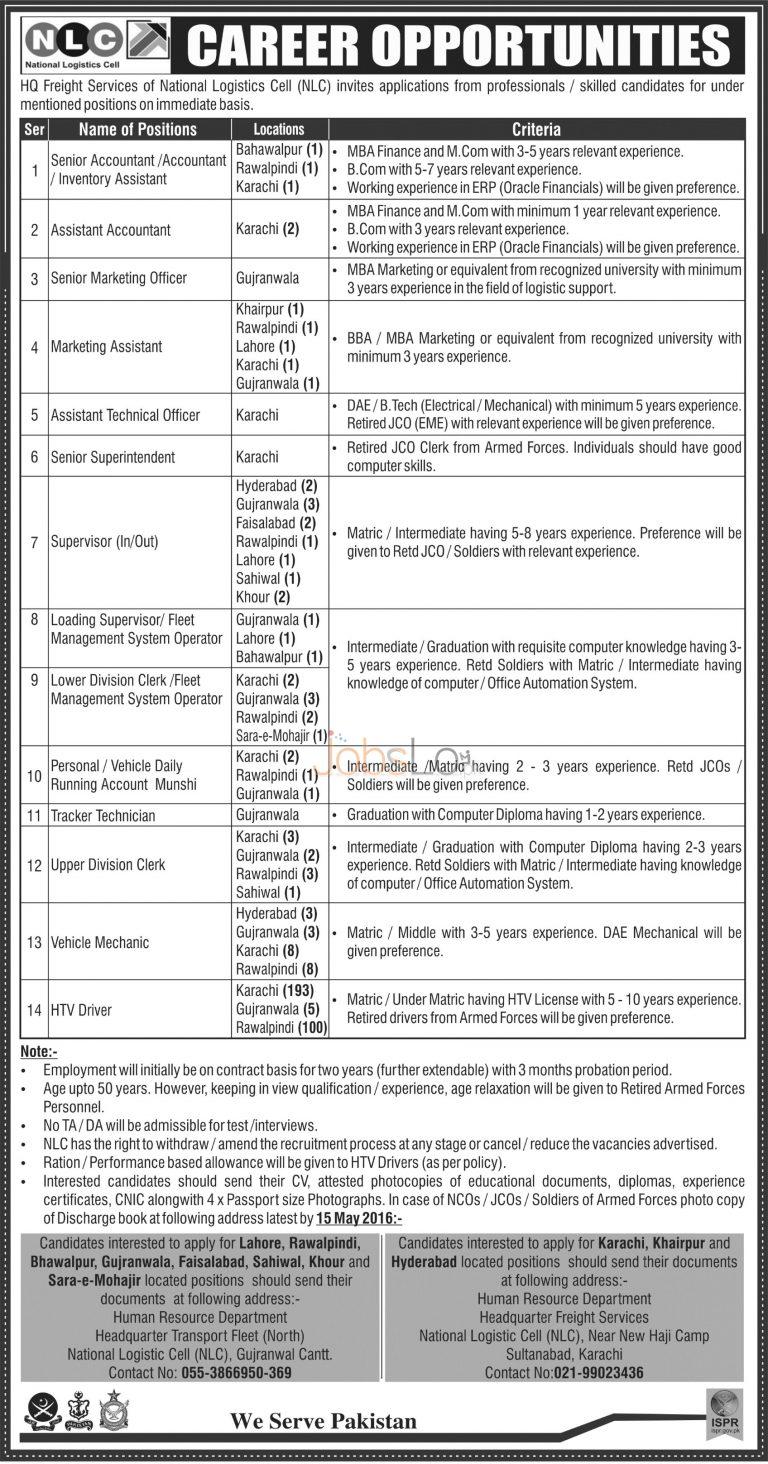 NLC Jobs May 2016 For Senior Accountant in Karachi Gujrat Bahawalpur Latest Add