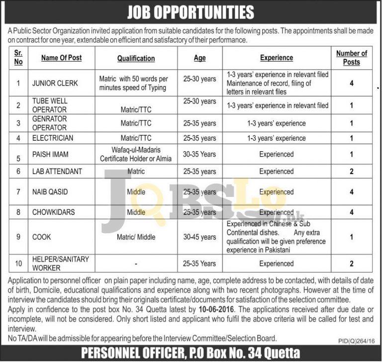 Public Sector Organization Jobs 2016 in Quetta Employment Opportunities