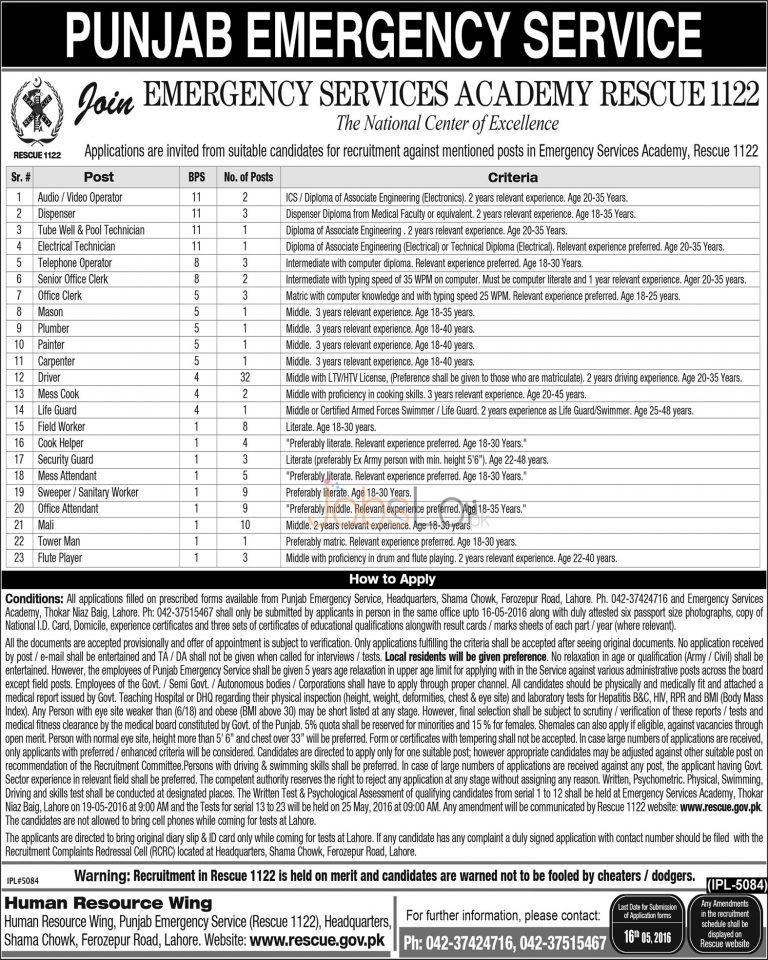 Punjab Emergency Service Rescue 1122 Jobs May 2016 Career Opportunities