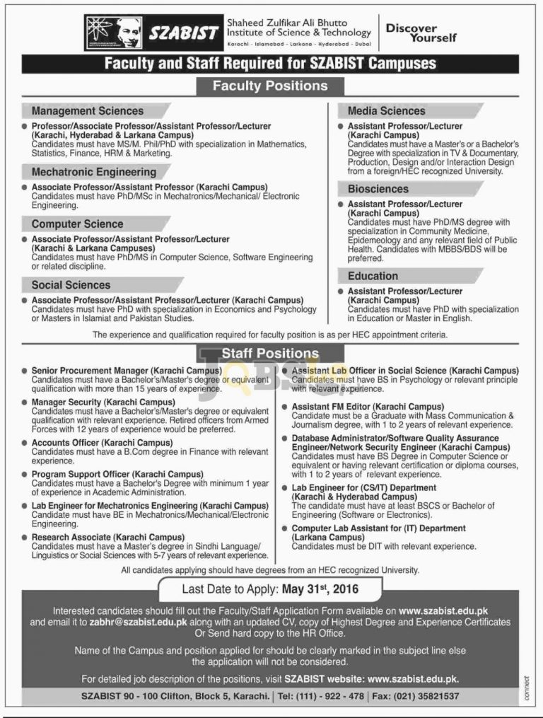 SZABIST Jobs May 2016 Application Form Download Online