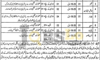 Agriculture Training Institute Layyah Jobs 2016 For Driver Naib Qasid Latest Add