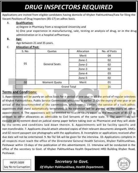 KPK Health Department Jobs 2016 For Drug Inspector Eligibility Criteria