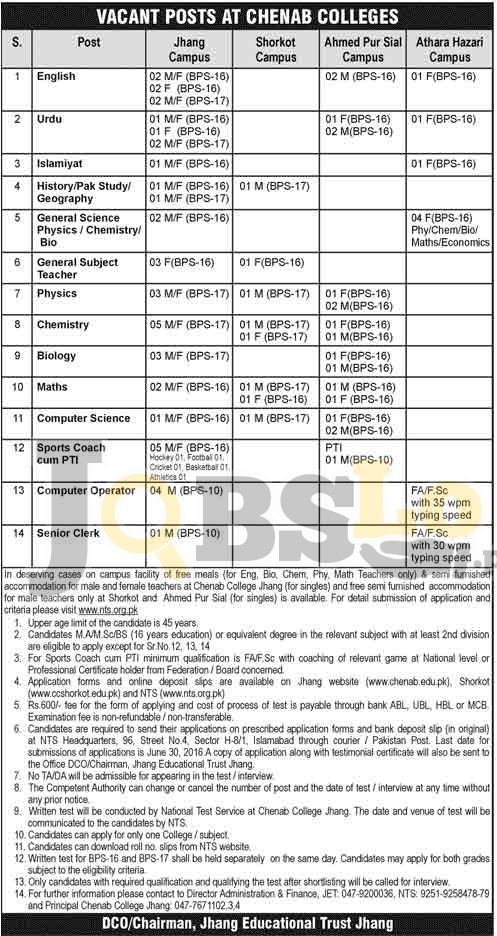 Chenab Colleges Jhang Jobs 2016 For Teaching & Non-Teaching Staff NTS Test & Sample Paper