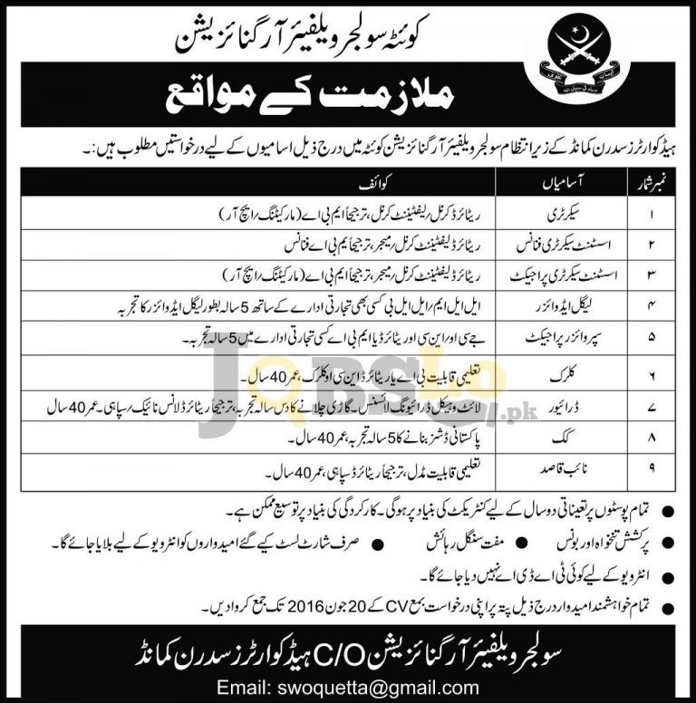Soldier Welfare Organization Quetta Jobs 2016 For Secretary Assistant Secretary Latest