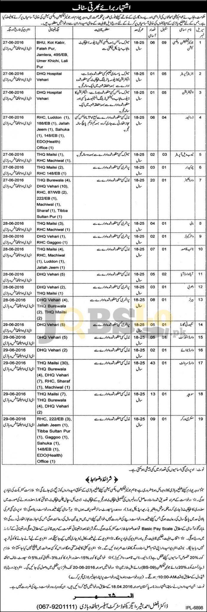 Health Department Jobs in Vehari June 2016 Test & Interview Schedule