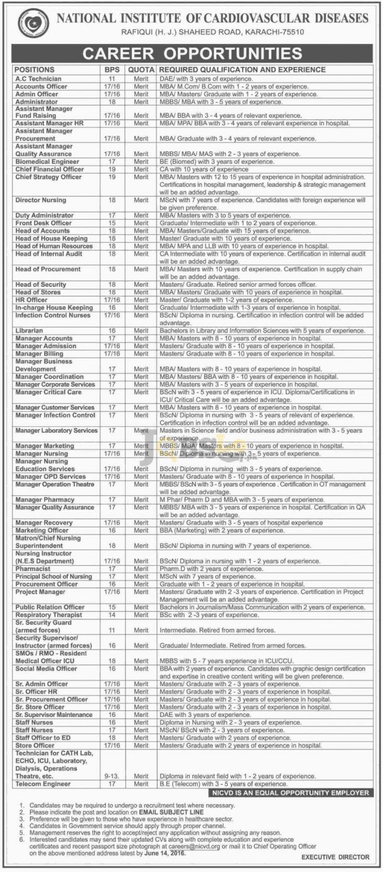 National Institute of Cardiovascular Diseases Jobs 2016 in Karachi Employment Opportunities