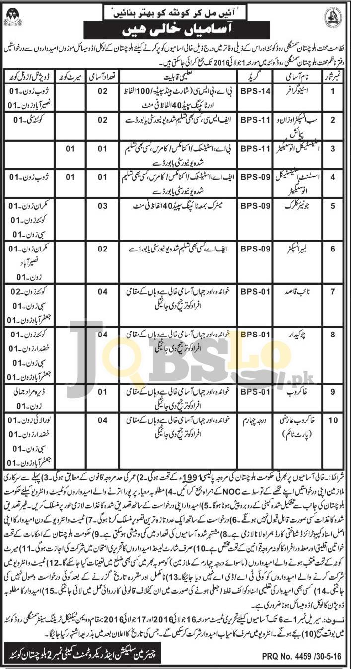 Balochistan Nizamat-e-Mehnat Jobs 2016 Latest Employment Offers