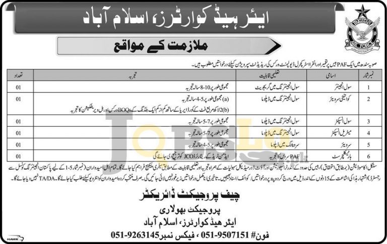 Pakistan Air Force Jobs 2016 in Sindh Advertisement Latest