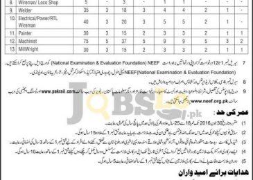 Pakistan Railways Jobs June 2016 For Sub Engineer NEEF Test & Sample Paper Download