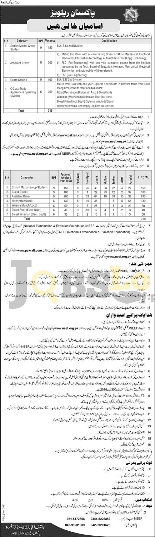 Pakistan Railways Jobs June 2016 Online Application Form www.neef.org.pk