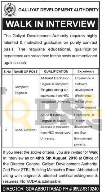 Galiyat Development Authority Abbottabad Jobs