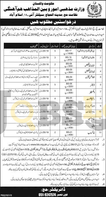 Ministry of Religious Affairs & Interfaith Harmony Islamabad Jobs