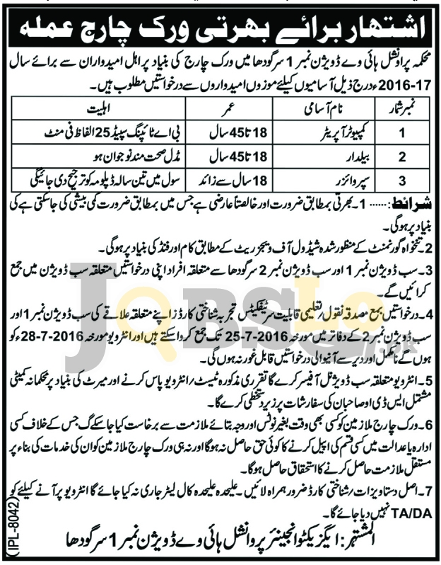 Provincial Highway Division Sargodha Jobs