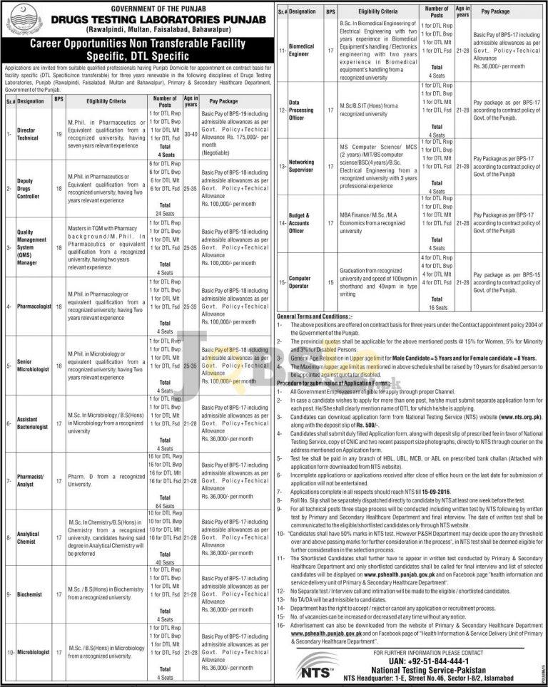 Drug Testing Laboratory Punjab Jobs 2016 NTS Online Form www.nts.org.pk