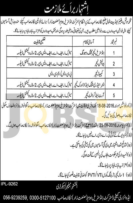 Social Welfare & Bait-ul-Maal Department Jobs