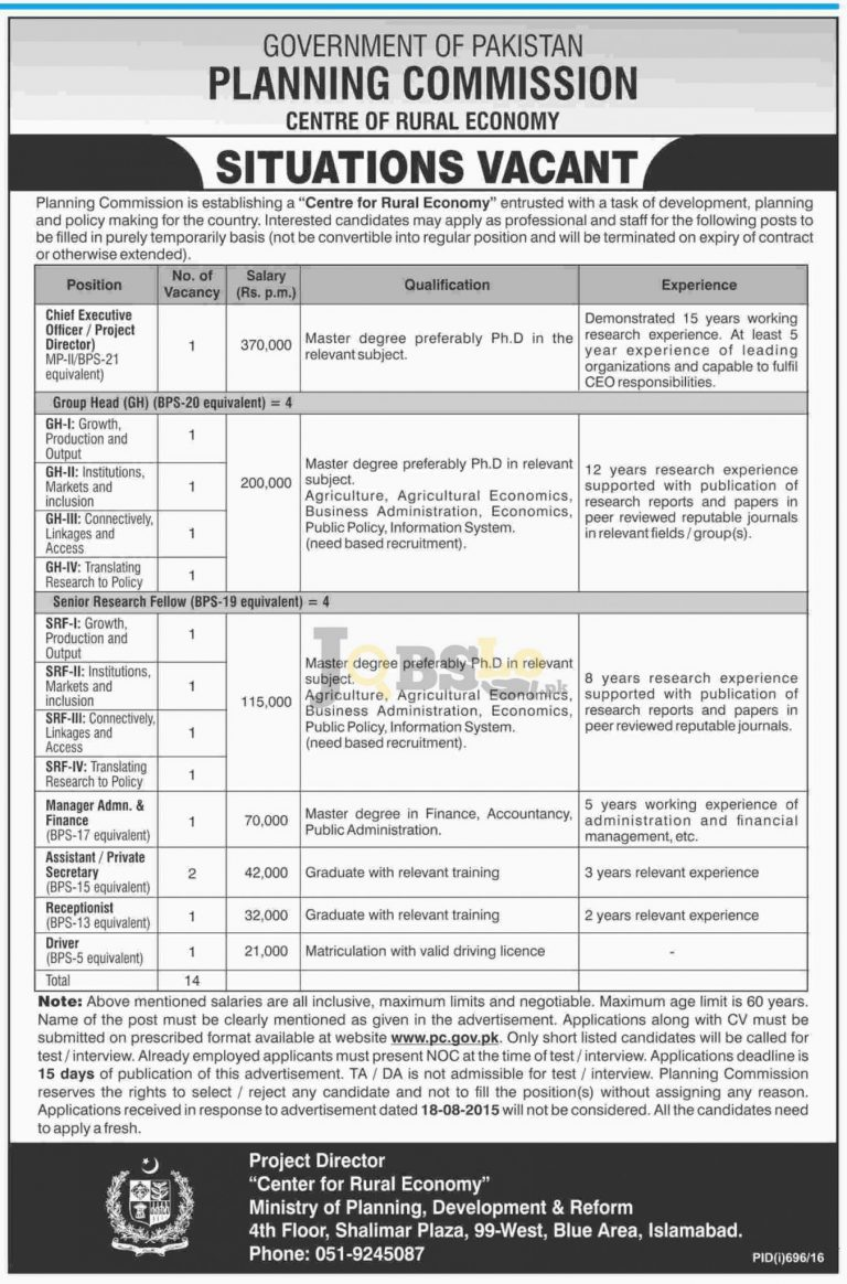 Planning Commission Jobs August 2016 Ministry of Planning, Development & Reform www.pc.gov.pk