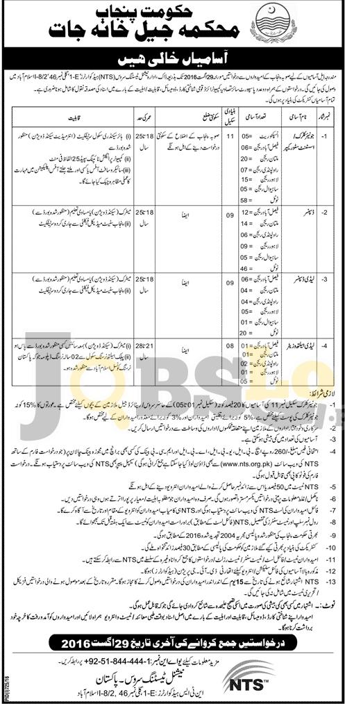 Punjab Jail Khana Jat Department Jobs 2016 NTS Online Form Download www.nts.org.pk
