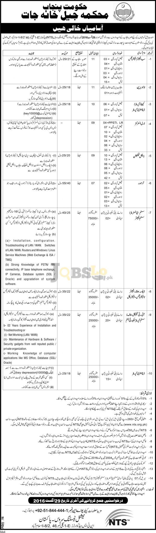 Punjab Jail Department Jobs August 2016 NTS Test & Online Form Download