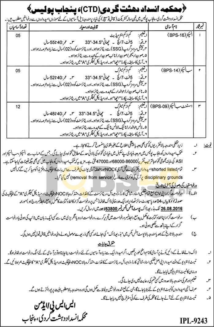 Department of Anti Terrorism Punjab Police Jobs 06 Aug 2016 For Inspector
