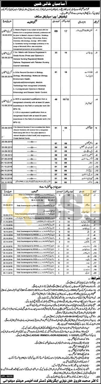 Health Department Mianwali Jobs 2016 For Computer Operator Test & Interview Date