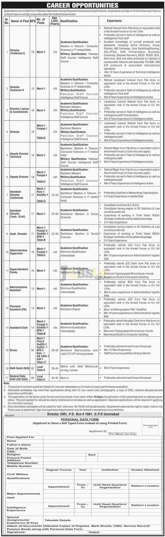 PO Box 1981 Jobs 2016 Application Form Download Federal Government of Pakistan