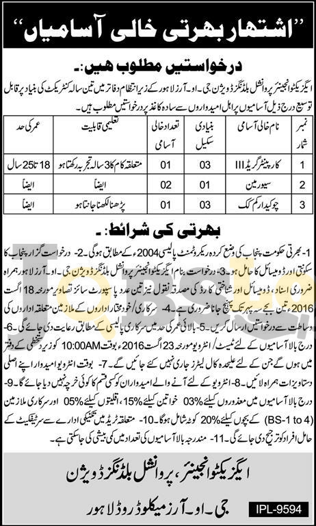 Provincial Building Division Lahore Jobs