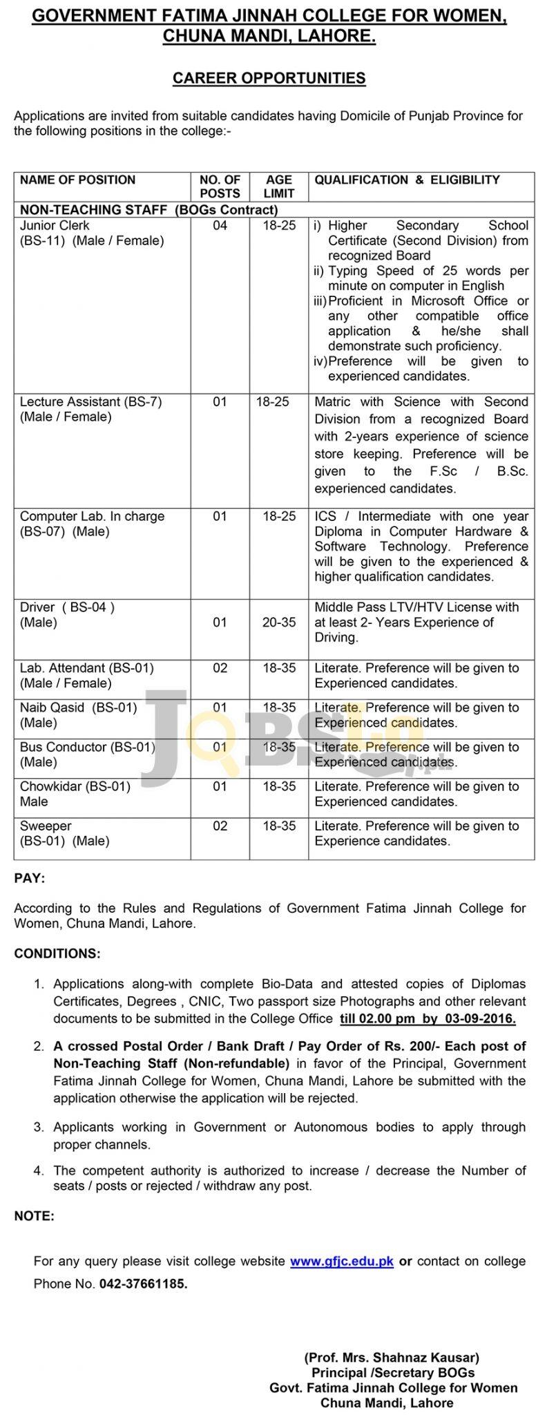 Govt Fatima Jinnah College for Women Lahore Jobs