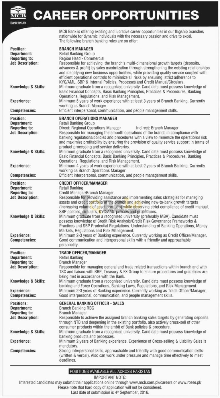 Muslim Commercial Bank Pakistan Jobs Aug/Sep 2016 for Branch Manager Credit Officer/Manager