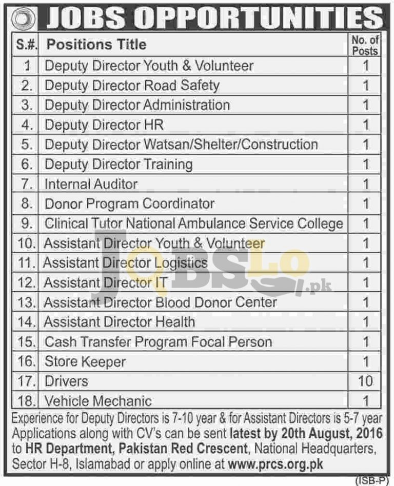Pakistan Red Crescent Society Jobs 2016 Islamabad Online Application Form