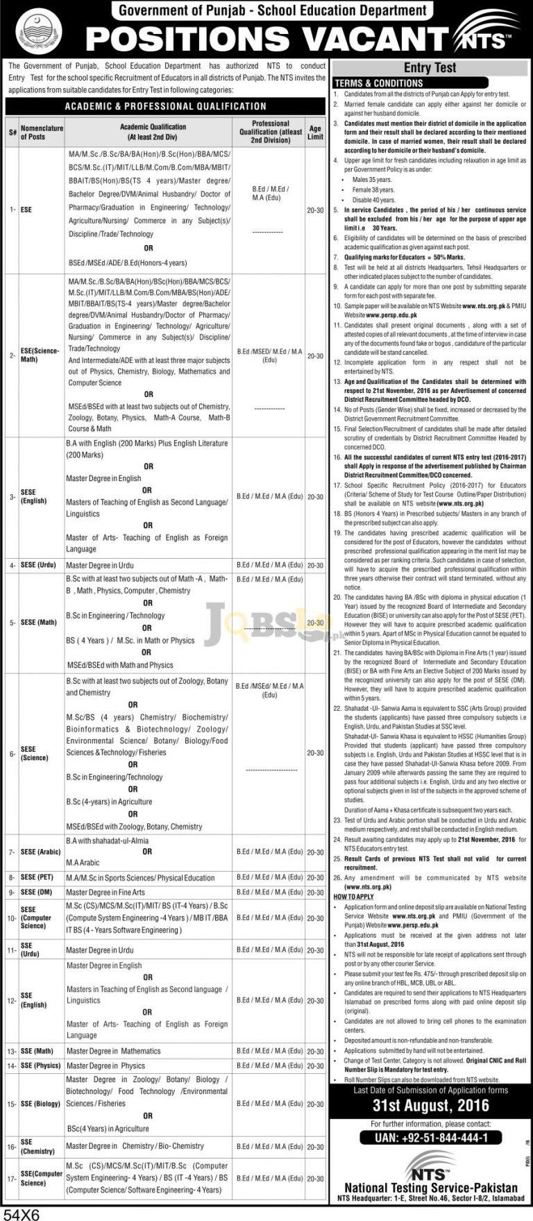Educator Jobs 2016 Advertisement Punjab District / Tehsil Wise Application Form