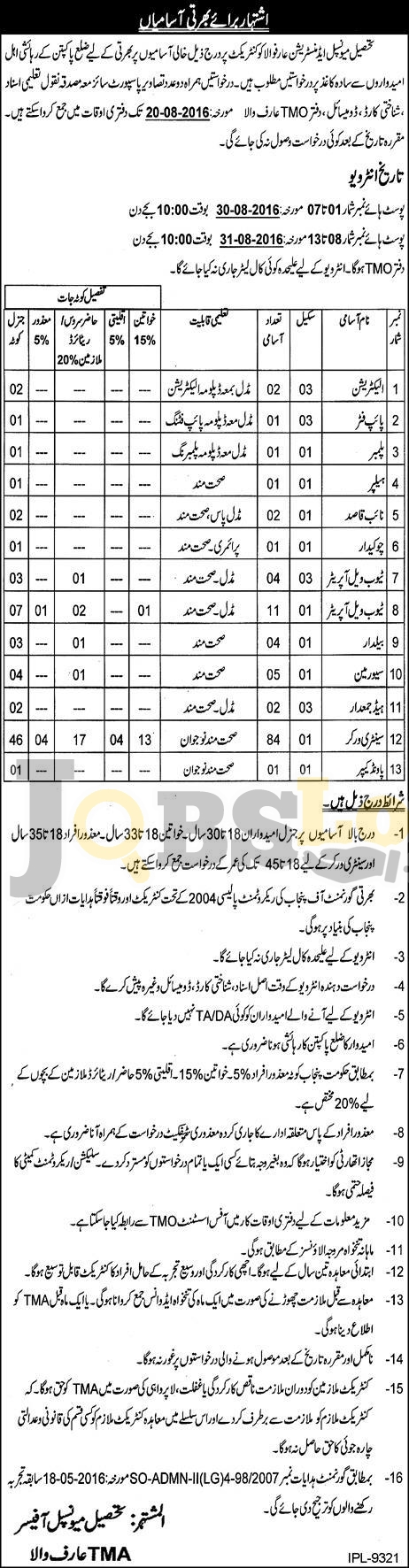 TMA Tehsil Municipal Administration Jobs 2016 Arifwala For Electrician Pipe Fitter Plumber Latest