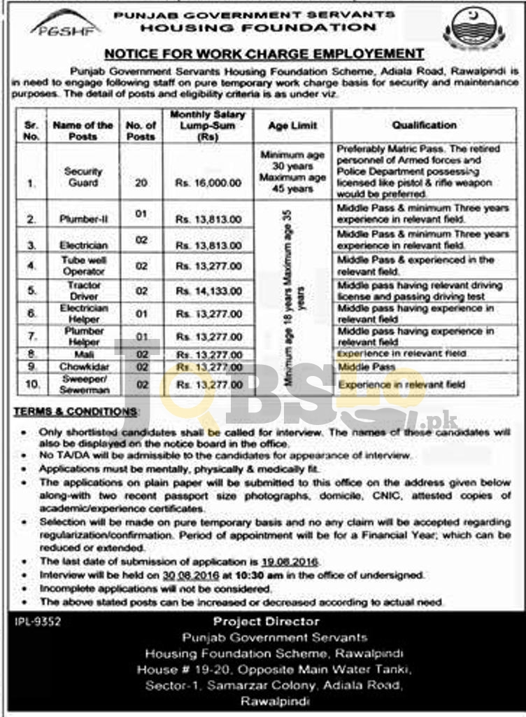 Punjab Govt Servants Housing Foundation Jobs