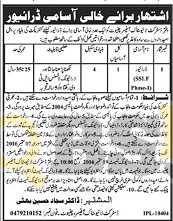 Livestock & Dairy Development Department Chiniot Jobs