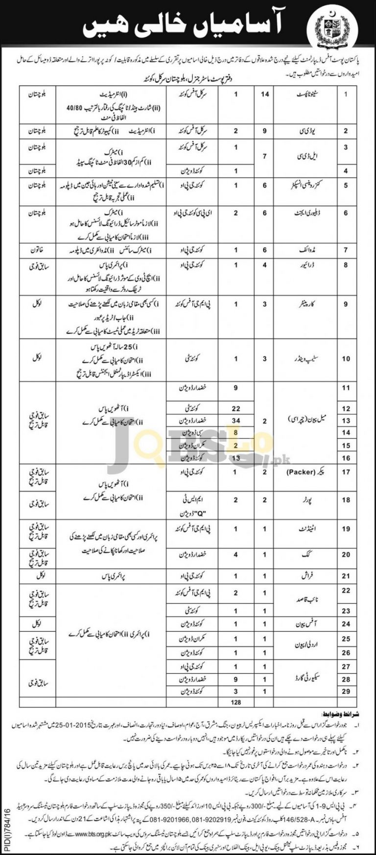 Pakistan Post Office Jobs August 2016 BTS Online Form Download www.bts.org.pk