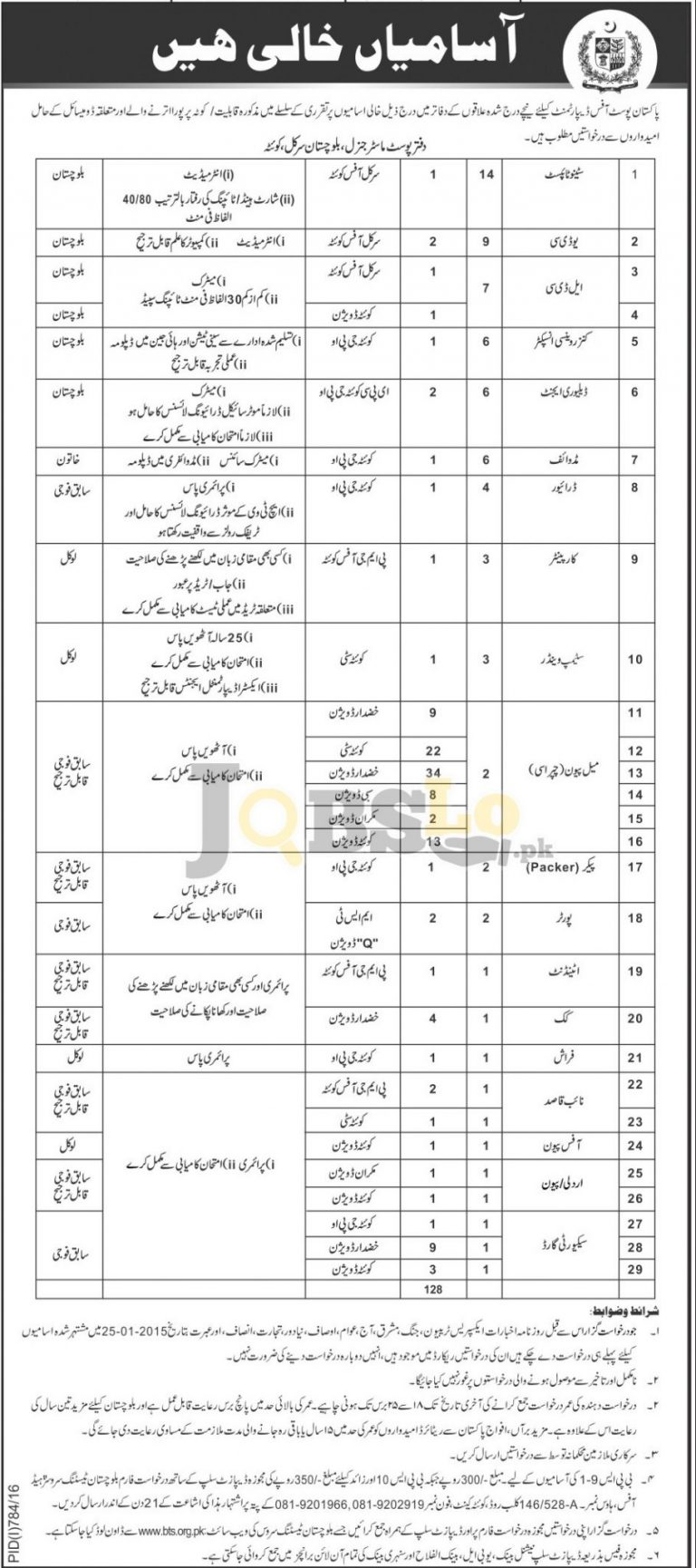 Post Office Jobs 2016 Balochistan Download Application Form www.bts.org.pk