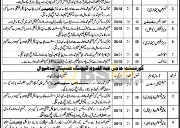 Sahiwal Medical College Jobs August 2016 For Stenographer & Technicians Latest