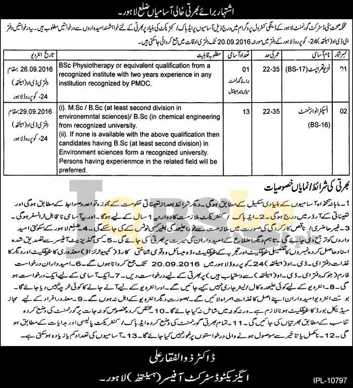 City District Govt Health Department Lahore Jobs 2016 Advertisement Latest