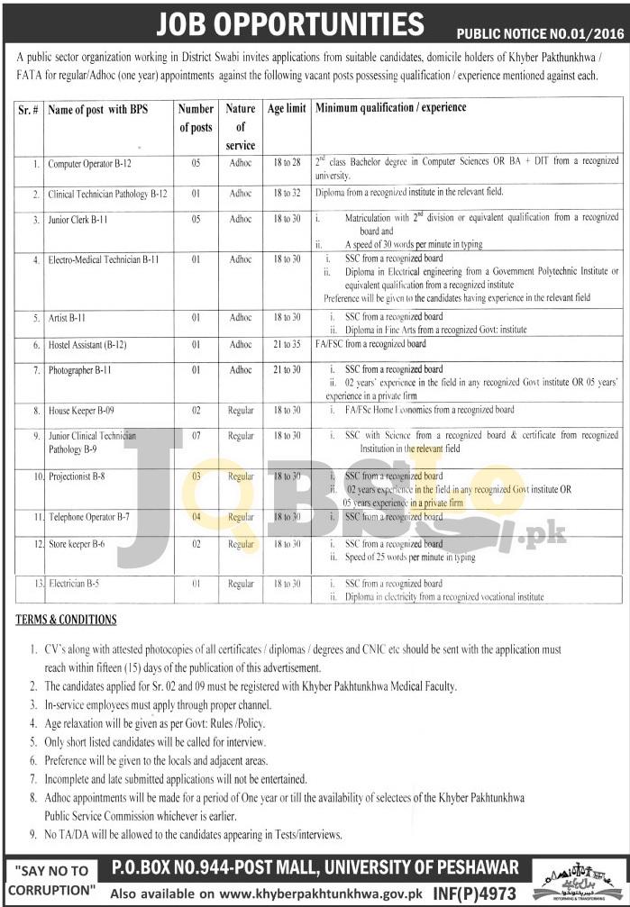 Public Sector Organization Swabi Jobs Sep 2016 Current Career Opportunities
