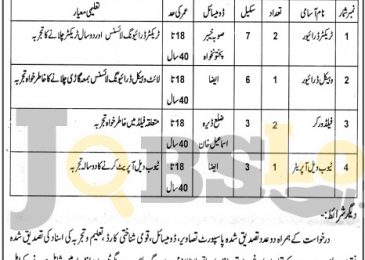 Agriculture Department DI Khan Jobs 2016 For BPS-03 to BPS-07