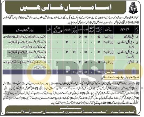 Combined Military Hospital Hyderabad Jobs 2016 For Males & Females