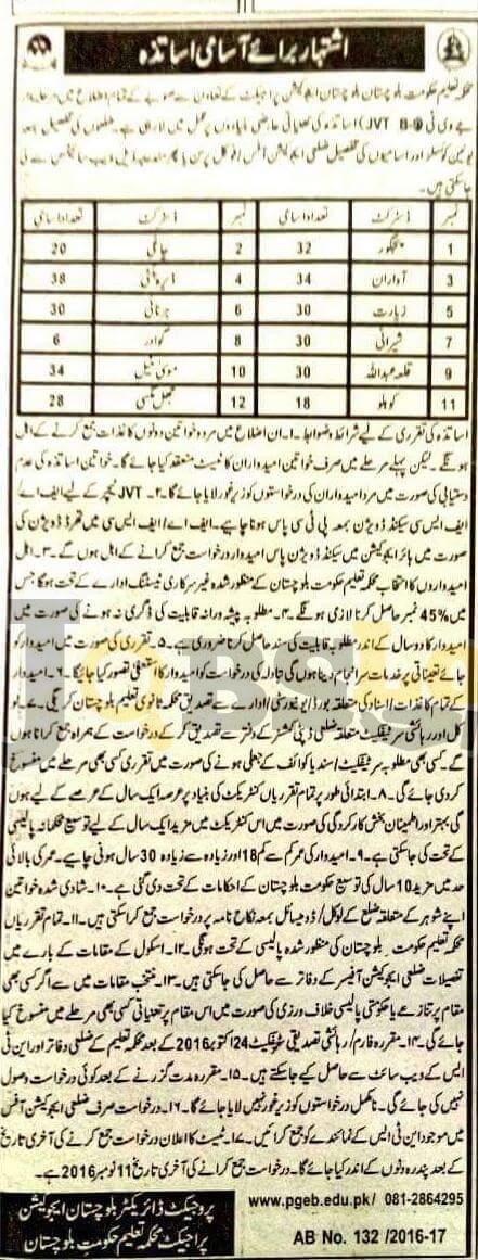 Education Department Balochistan Jobs 2016 For JVT Teachers NTS Online Form nts.org.pk