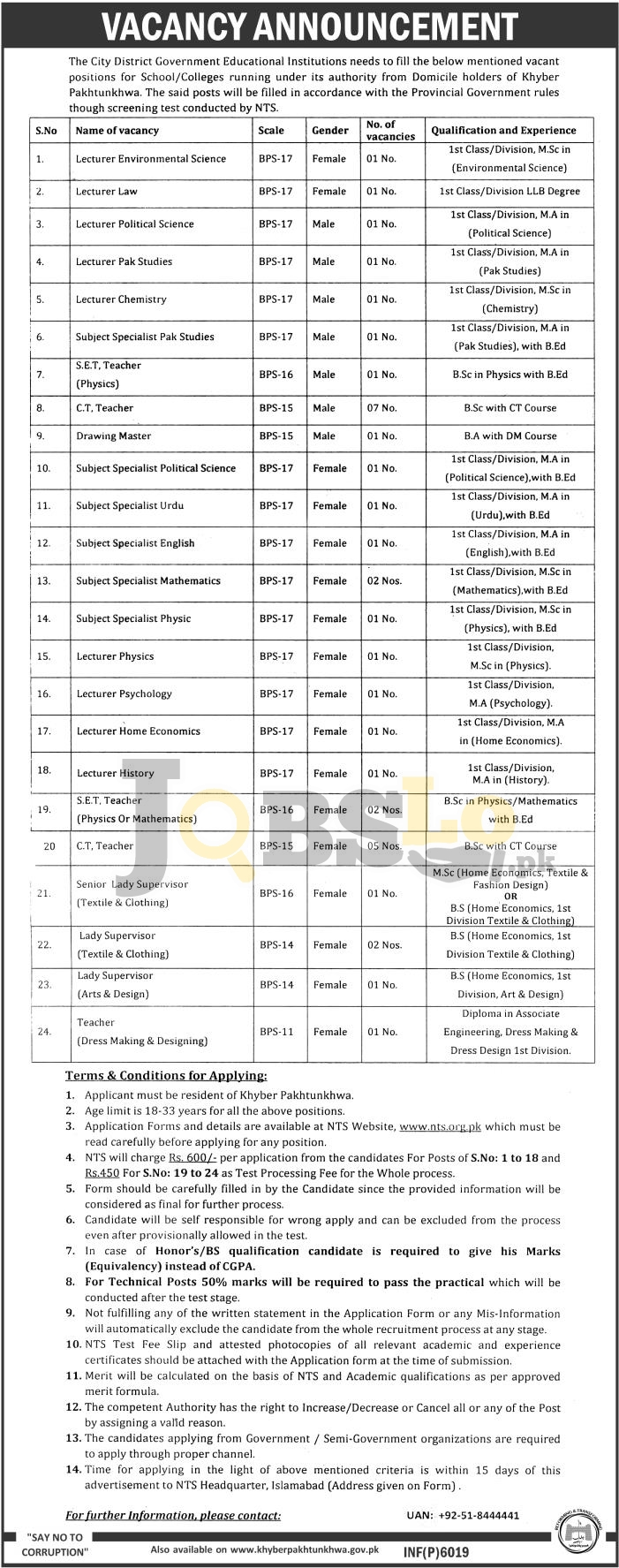 KPK City District Government Educational Institutes NTS Jobs