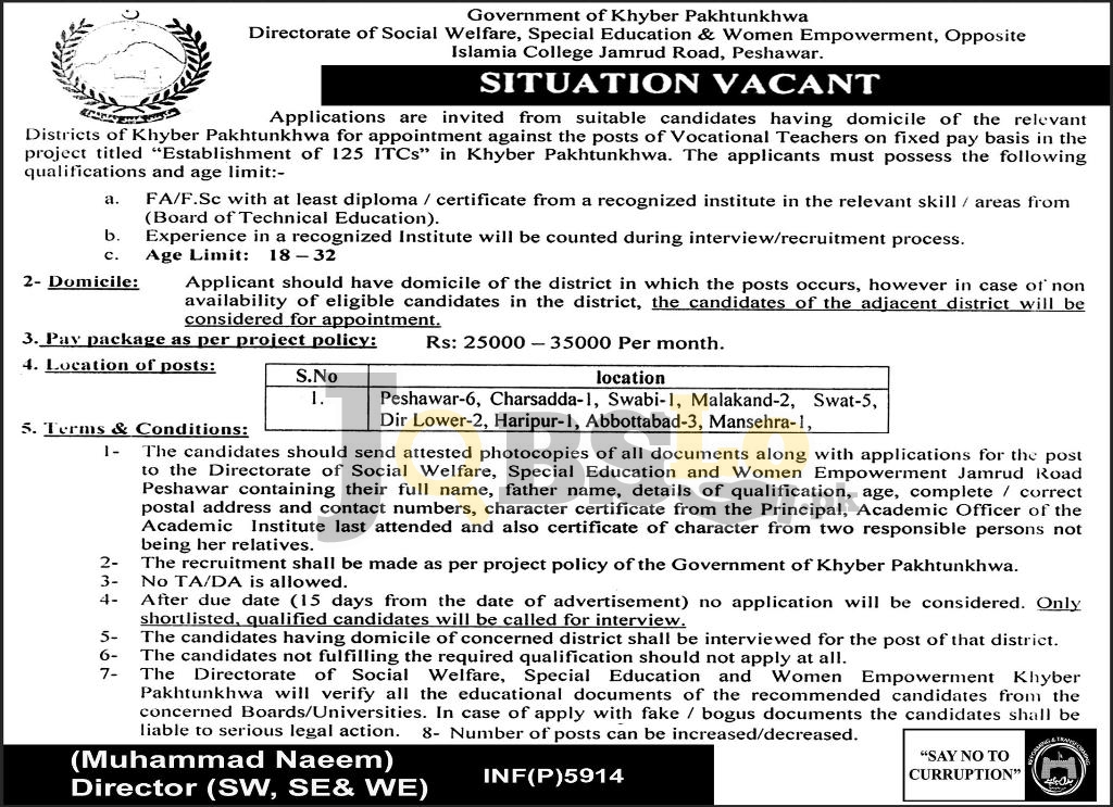 Social Welfare Special Education & Women Empowerment Department KPK Jobs