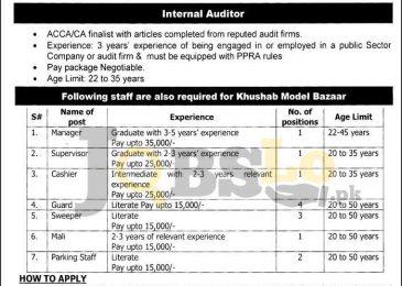 Punjab Model Bazaars Management Company Jobs 2016 Current Vacancies